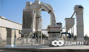 Zenith Company provide perfect service, Contact with us, Learn more about us – ZENITH